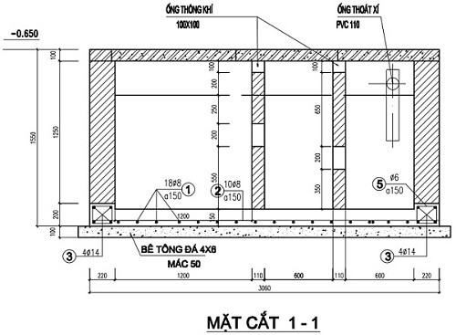 Phòng vệ sinh nhỏ sẽ có kích thước tối thiểu khoảng từ 2,5 -3m2