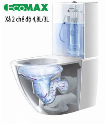 Hệ thống xả EcoMax