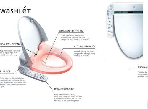 Một số tính năng với tùy chọn nắp bồn cầu điện tử Washlet