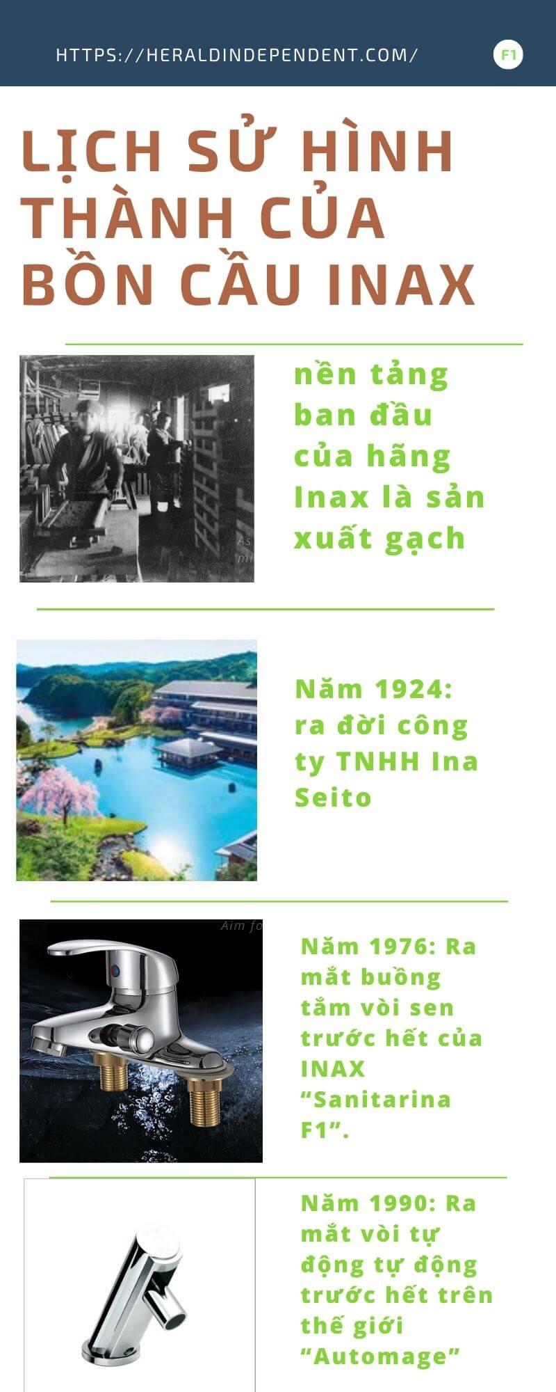 lịch sử hình thành bồn cầu inax