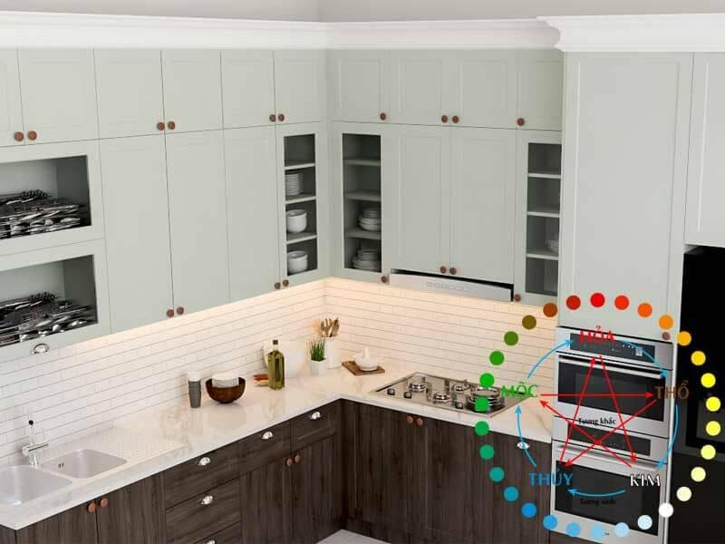 Chọn kích thước tủ bếp theo phong thủy để thu hút tài lộc