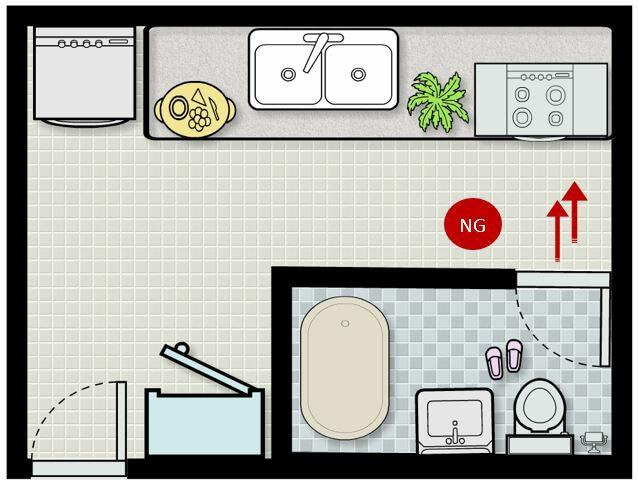 Nguyên tắc sắp đặt phong thủy nhà bếp đối diện nhà vệ sinh
