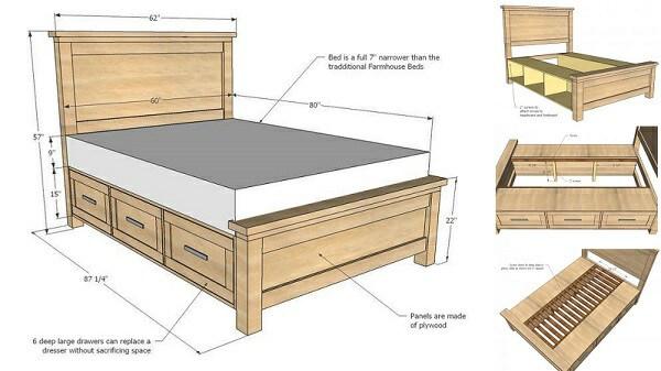 Kích thước giường tiêu chuẩn 2020